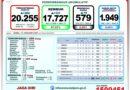 UPDATE COVID-19 DI BALI, 6 MENINGGAL DUNIA